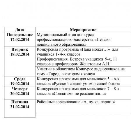 Мероприятия в школе с 17.02.2014 по 22.02.2014