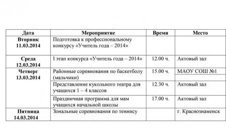 План работы на неделю с 10.03-15.03.2014