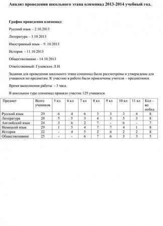 Анализ проведения школьного этапа олимпиад 2013-2014 учебный год