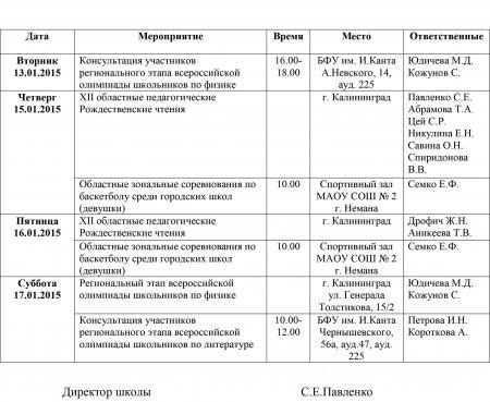 План работы школы с 12.01.2015 по 17.01.2015 гг.