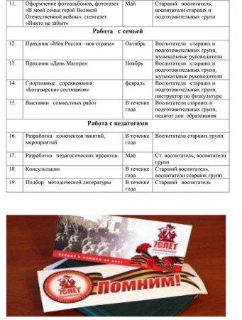 План мероприятий, посвященных празднованию 70-й годовщины Победы в Великой Отечественной войне в МАОУ СОШ № 2 г. Немана (ДО) на 2014-2015г.
