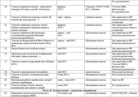 План мероприятий МАОУ СОШ №2 г. Немана, посвященный 70-ой годовщины Победы в Великой Отечественной войне 1941- 1945 гг.
