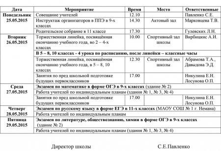 План работы школы с 25.05.2015 по 30.05.2015 гг.