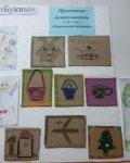 Презентация проектов в начальной школе