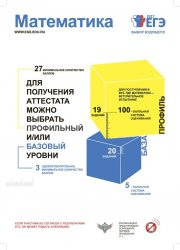 Информационные плакаты 2016-2017 учебный год