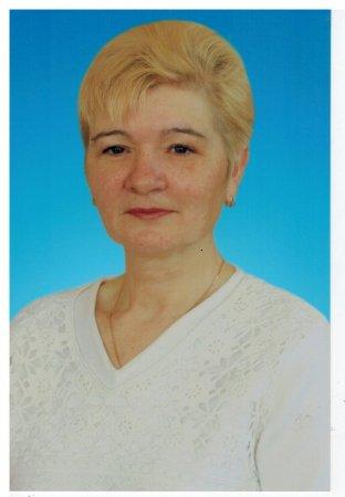Святненко Наталья Павловна, воспитатель первой категории