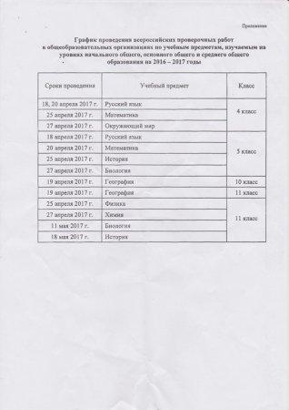 График проведения всероссийских проверочных работ