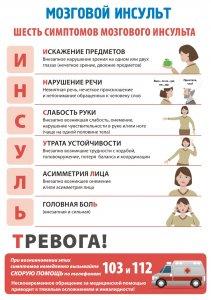 Информация по прививанию