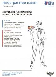 Информационные плакаты ЕГЭ 2018