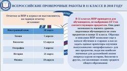 Всероссийские проверочные работы в 2018 году