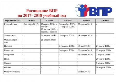 Расписание ВПР на 2017-2018 год