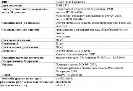 Вылко Инна Сергеевна