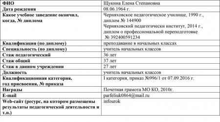 Щукина Елена Степановна
