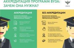 Информационные плакаты ЕГЭ 2019