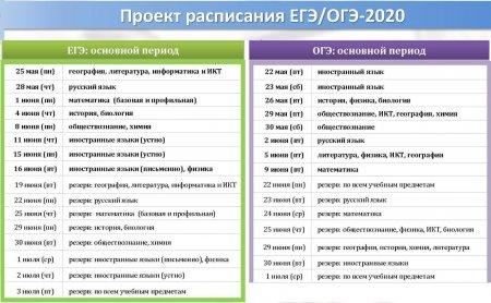 Расписание ЕГЭ/ОГЭ 2020
