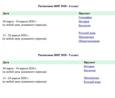 Расписание ВПР 2020 5-11 класс