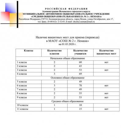 """Наличие вакантных мест в МАОУ """"СОШ №2 г.Немана"""""""